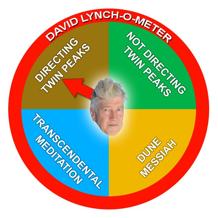 FREE CUT OUT AND KEEP DAVID LYNCH-O-METER